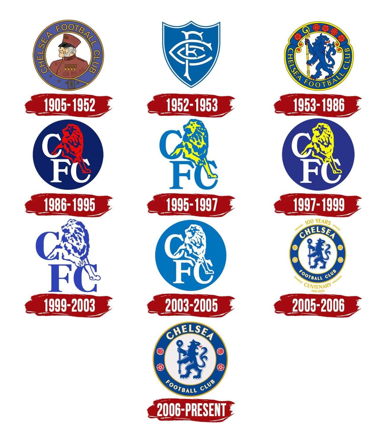 Chelsea FC histoire logo