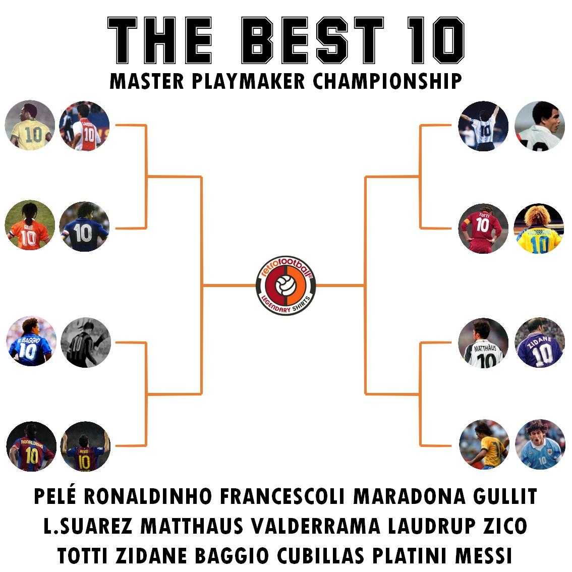 Le Meilleur 10 - The Best 10 Championship Retrofootball