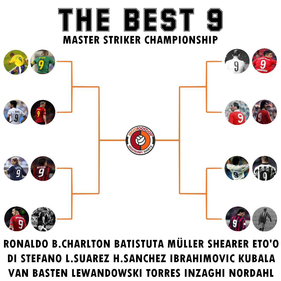 Le meilleur numéro 9 de l'histoire du football: choisissez le meilleur attaquant du football