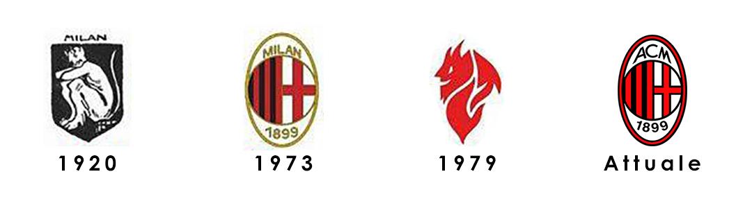 Historia del escudo del Milan