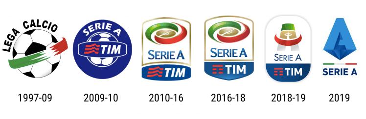 évolution du logo de la série a