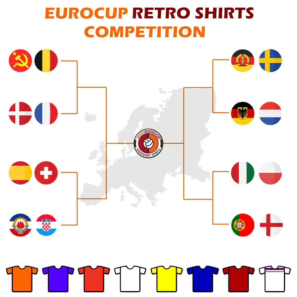 Euro 2020 Tableau final - meilleur maillot de foot rétro de l'histoire